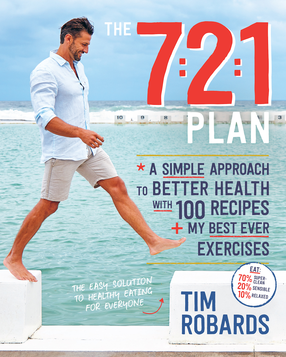 See Need Want Eat Recipe Tim Robards Diet Plan